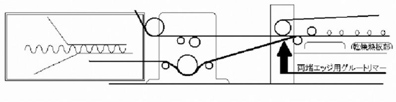 グルートリマー噴霧概略図